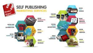 RM Self Publishing Marketing Services