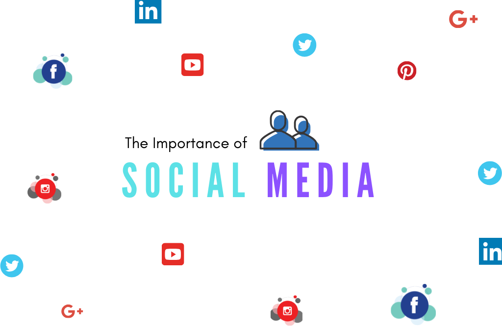 The importance of social media advertisement