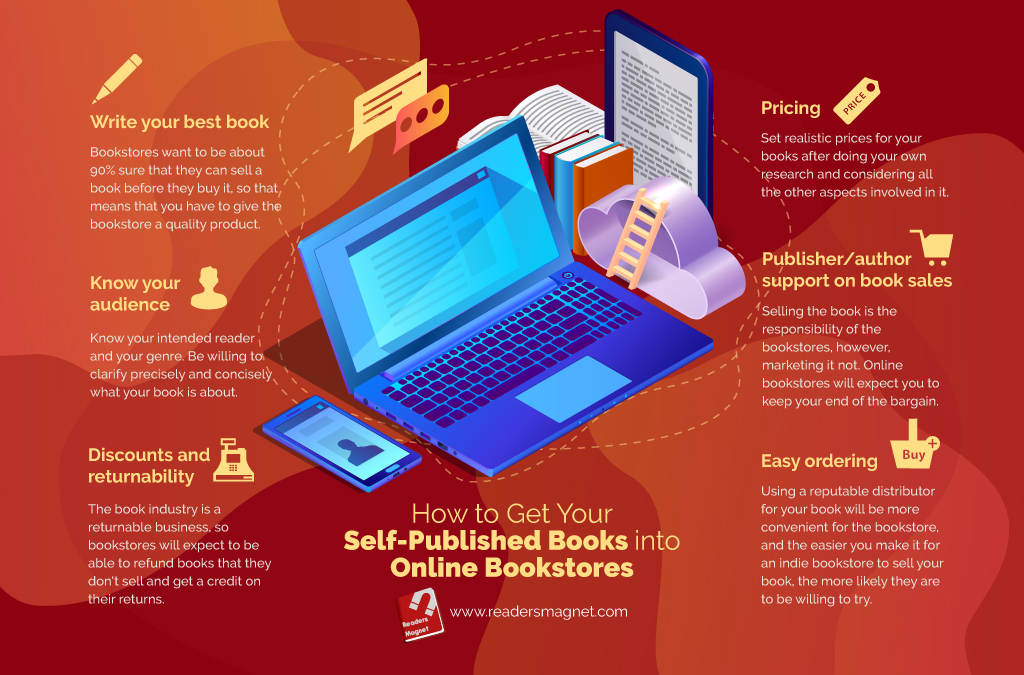 Infographic Online Bookstore 2 1
