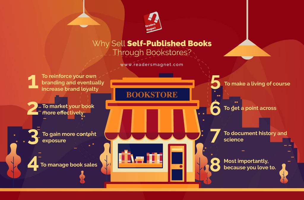Infographic Why Sell Self Published Books banner