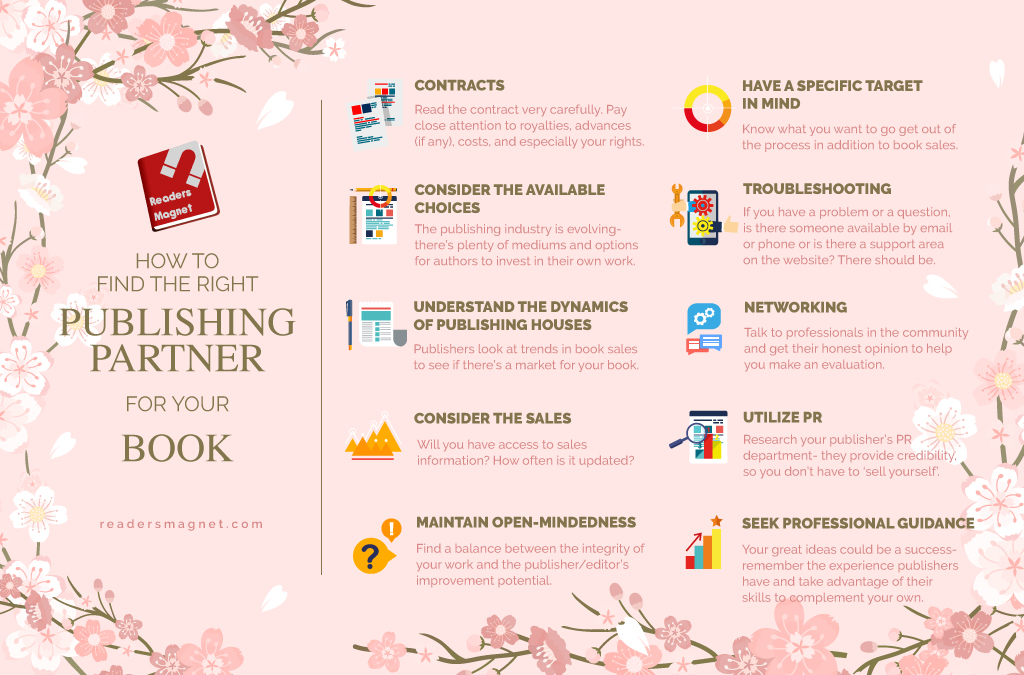 Infographic How To Find The Right Publishing Partner For Your Book banner