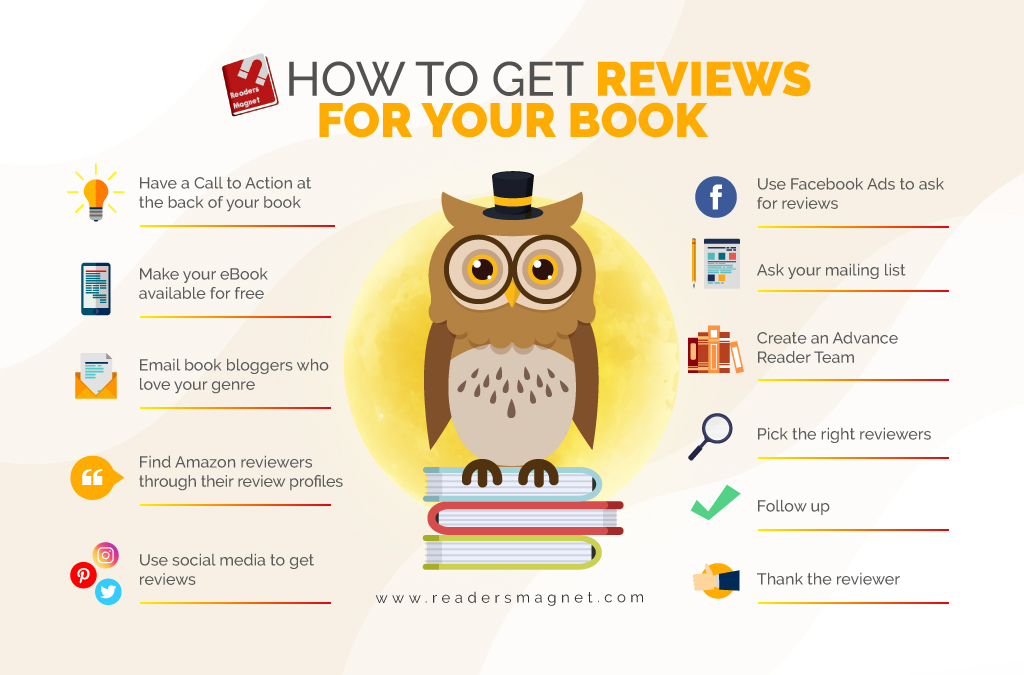 Infographic How To Get Reviews For Your Book