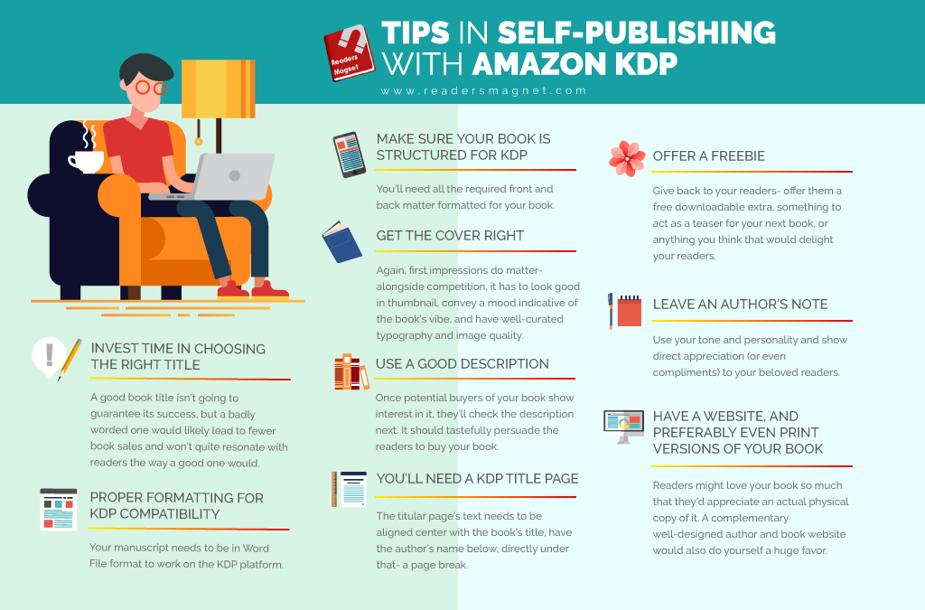 Infographic Tips In Self Publishing With Amazon Kdp banner
