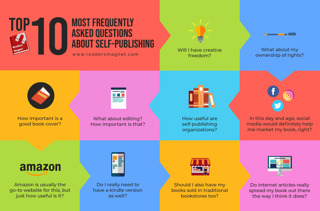 Infographic Top 10 Most Frequently Asked Questions banner