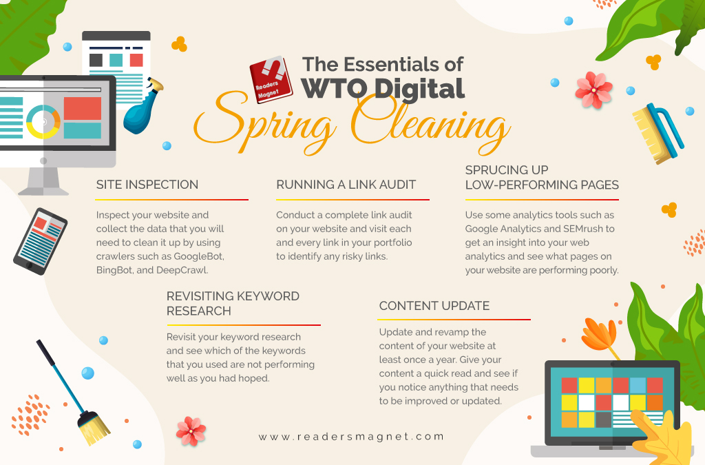 The Essentials Of Wto Digital Spring Cleaning
