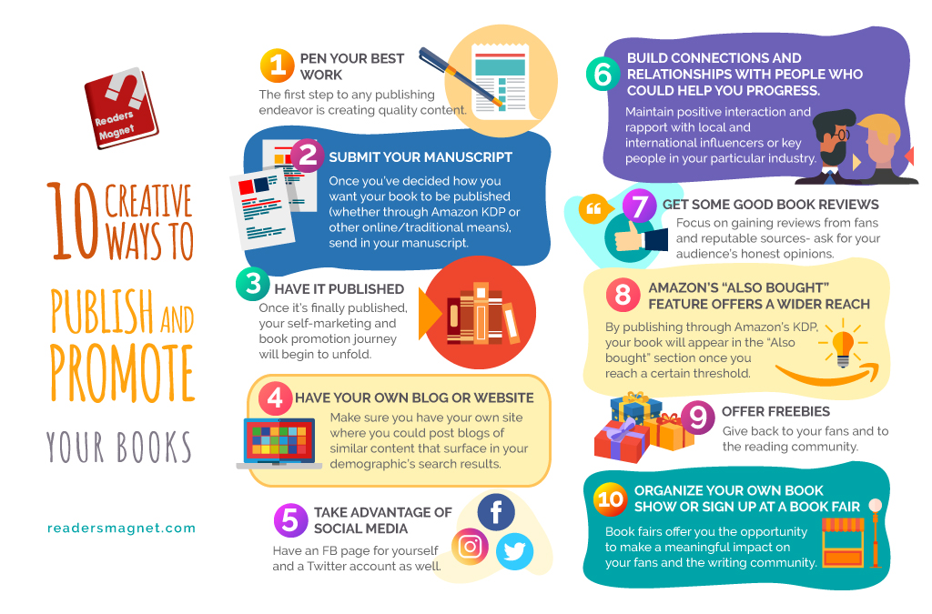 Infographic 10 Creative Ways To Publish And Promote Your Books(1)