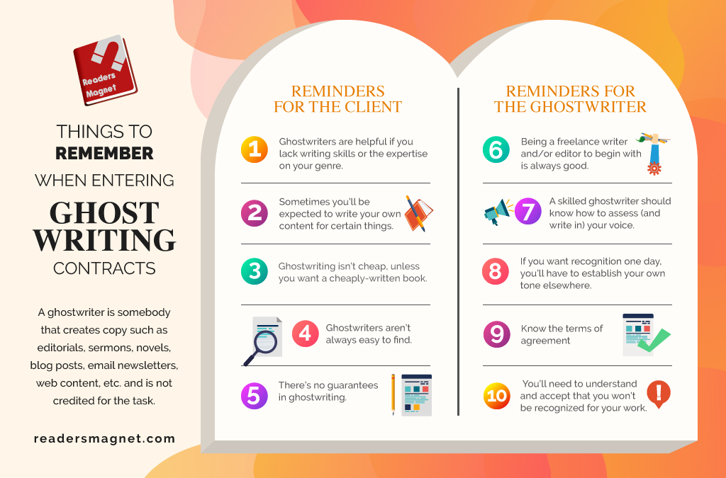 Infographic 12 Things To Remember When Entering Ghostwriting Contracts