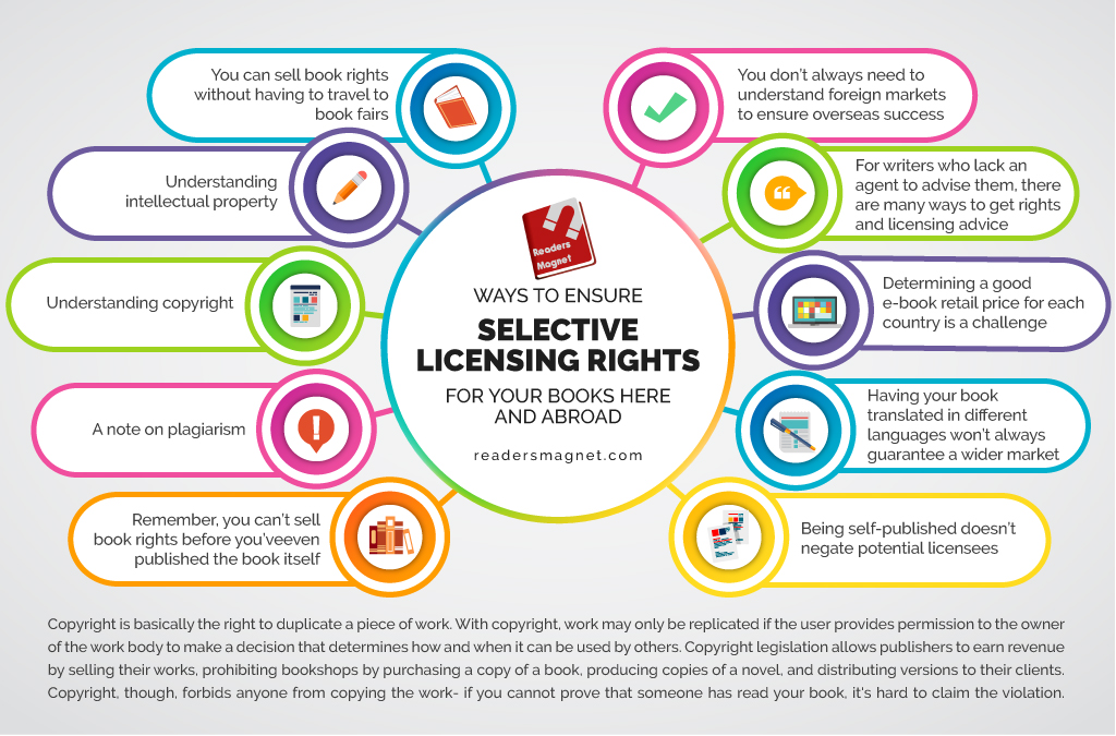 Infographic 13 Ways To Ensure Selective Licensing Rights