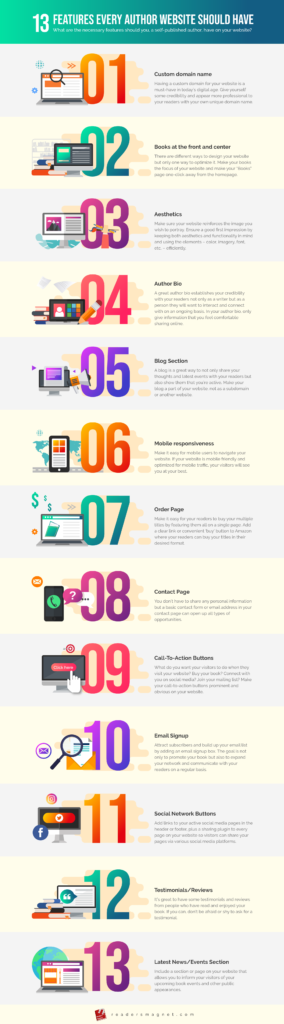 13 Features Every Author Website Should Have infographic