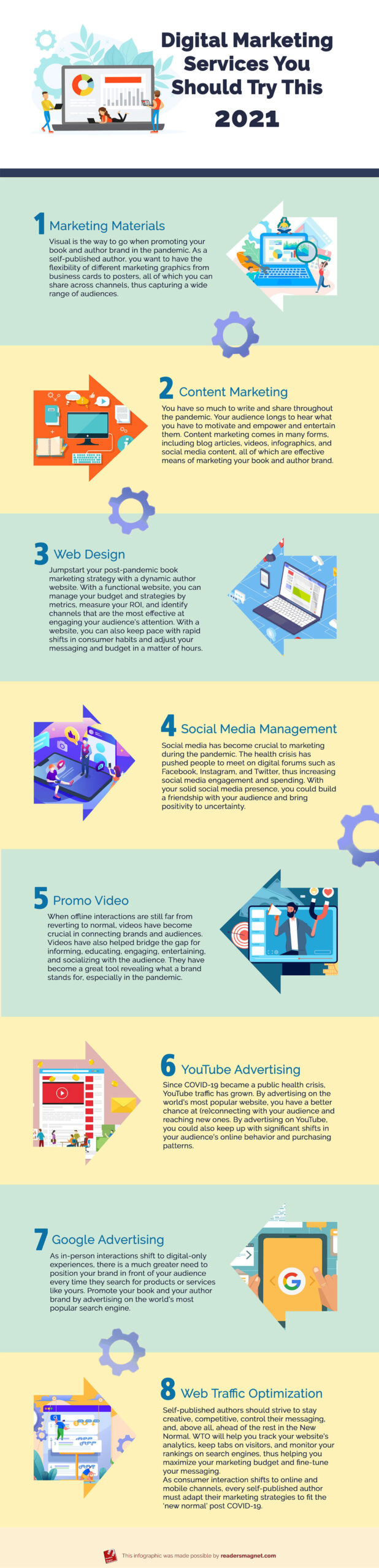 Digital Marketing Services You Should Try This 2021 infographics banner