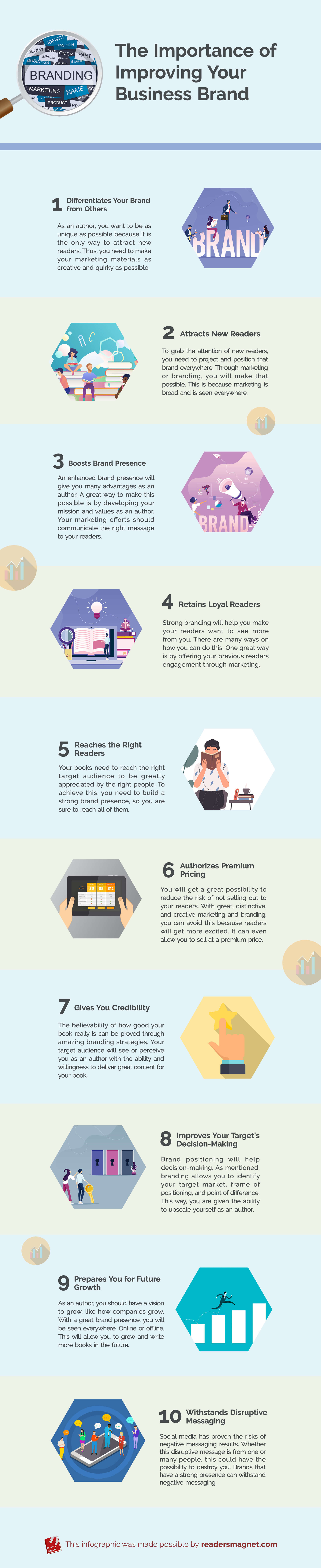 Rm Infographic The Importance Of Improving Your Business Brand infograhic image